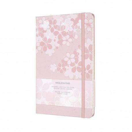 Limited Edit, Sakura, R, L