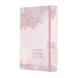 Limited Edit, Sakura, P, L